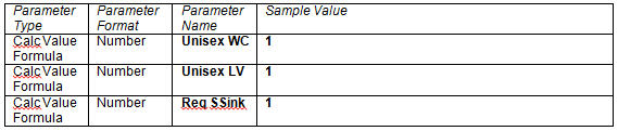 Creating Formulas for Revit Based Plumbing Fixture Calculations